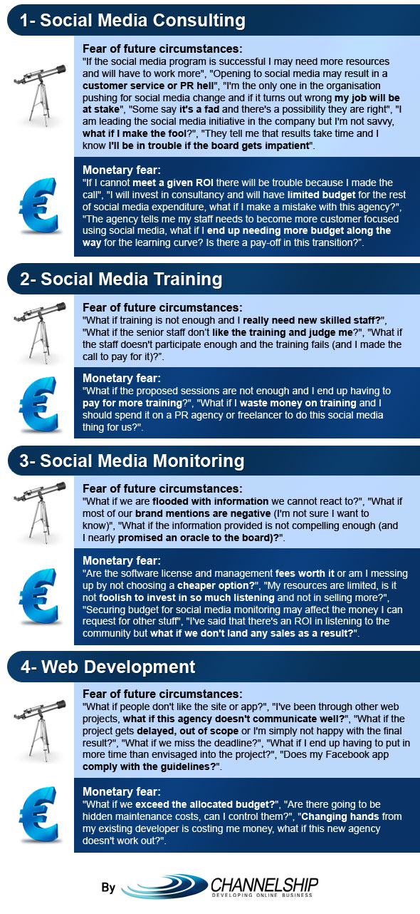 Common-Fears-When-Hiring-a-Social-Media-Agency